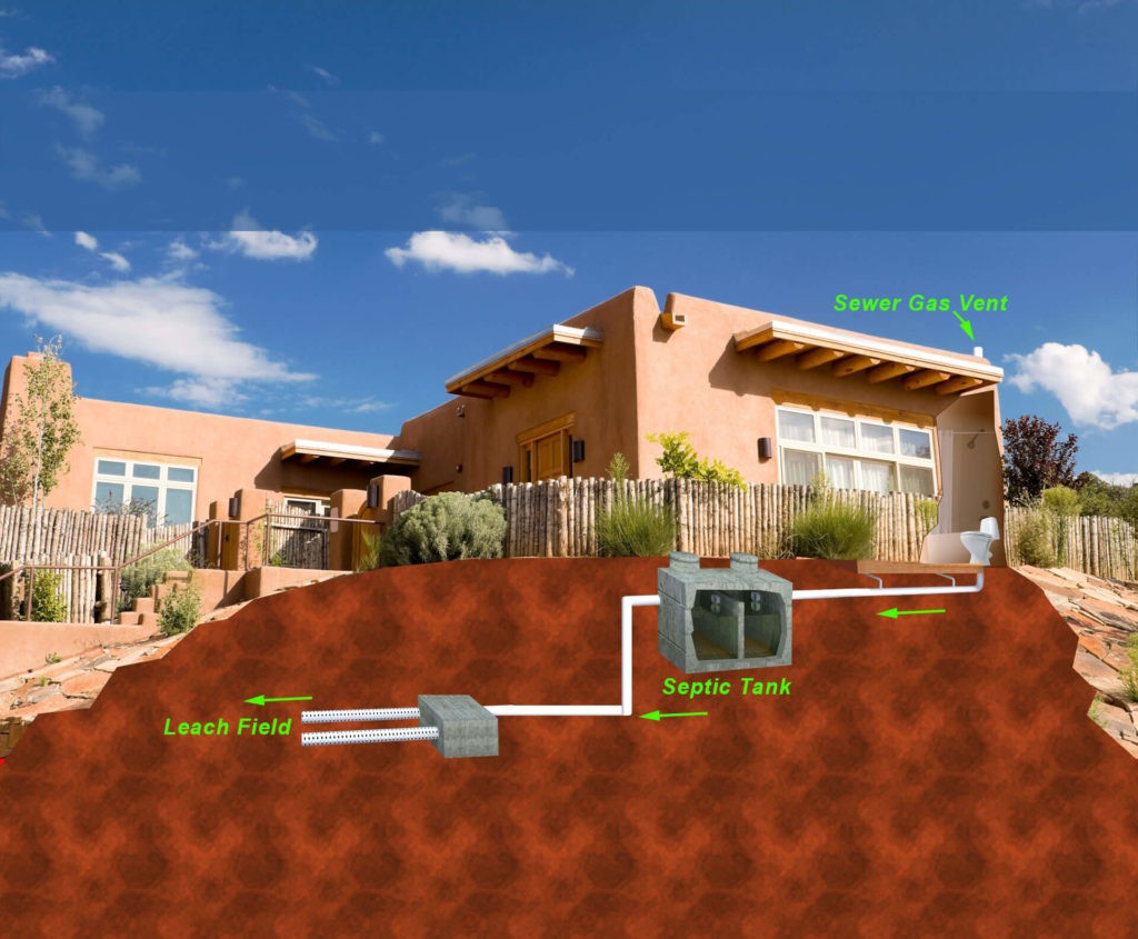 Home Septic System - Greater Houston Septic Tank & Sewer Experts