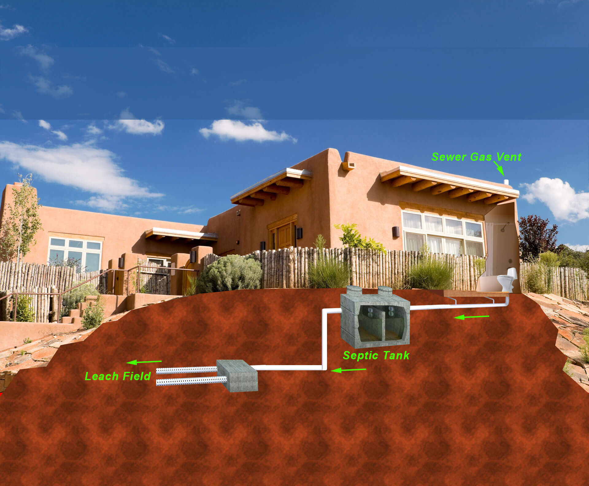 Home Septic System-Houston TX Septic Tank Pumping, Installation, & Repairs-We offer Septic Service & Repairs, Septic Tank Installations, Septic Tank Cleaning, Commercial, Septic System, Drain Cleaning, Line Snaking, Portable Toilet, Grease Trap Pumping & Cleaning, Septic Tank Pumping, Sewage Pump, Sewer Line Repair, Septic Tank Replacement, Septic Maintenance, Sewer Line Replacement, Porta Potty Rentals, and more.